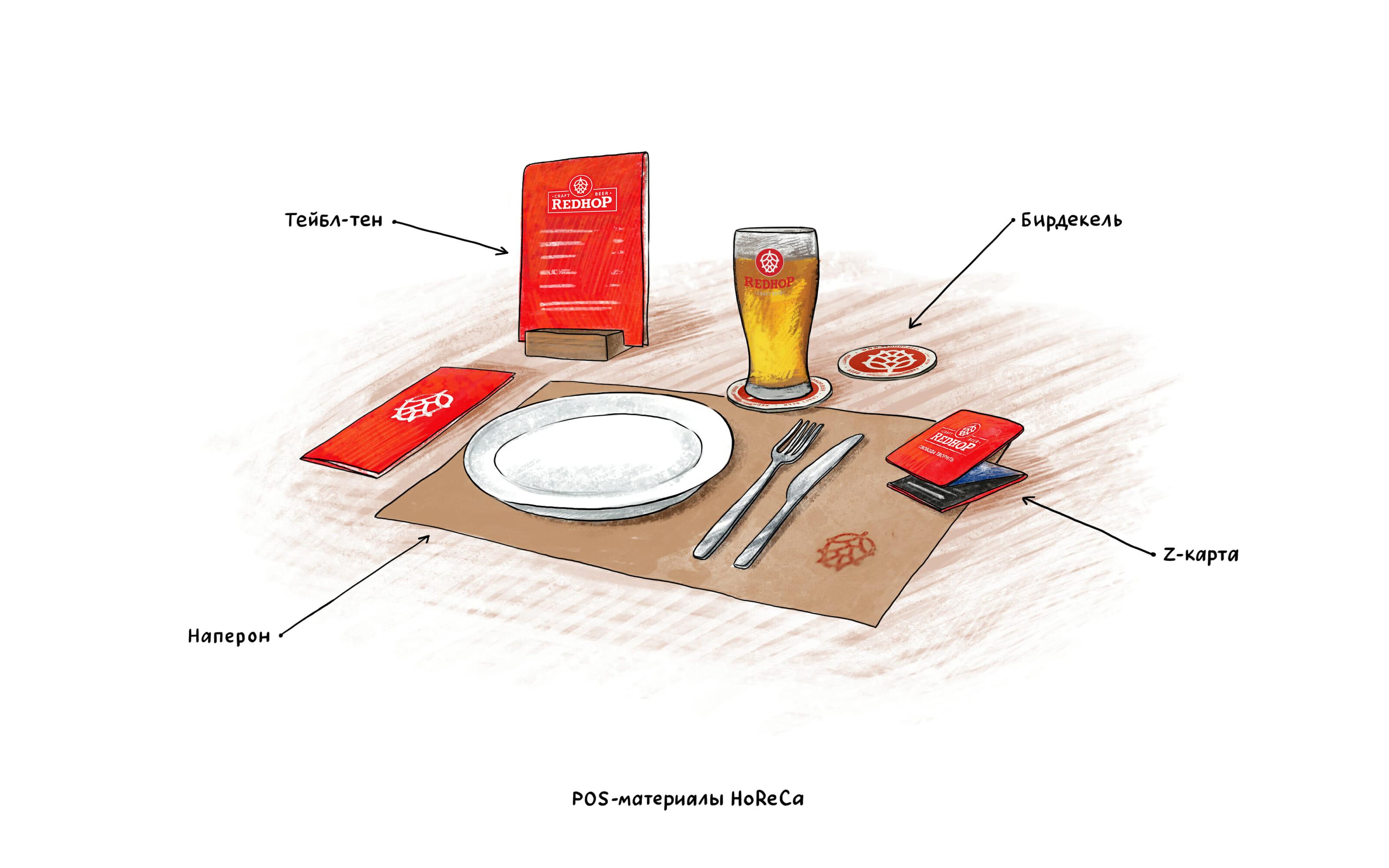 Дизайн POS-материалов RedHop для HoReCa от Мухина Дизайн (Muhina Design)
